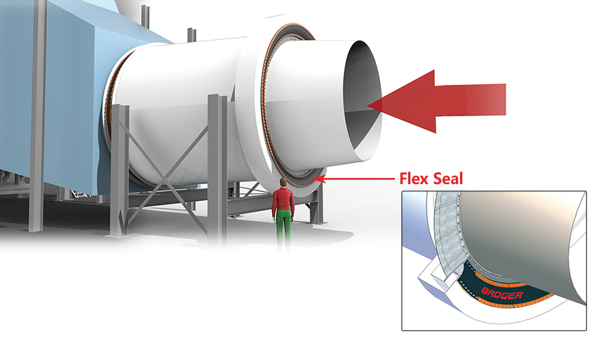 GE 7F Gas Turbine Flex Seal Upgrade
